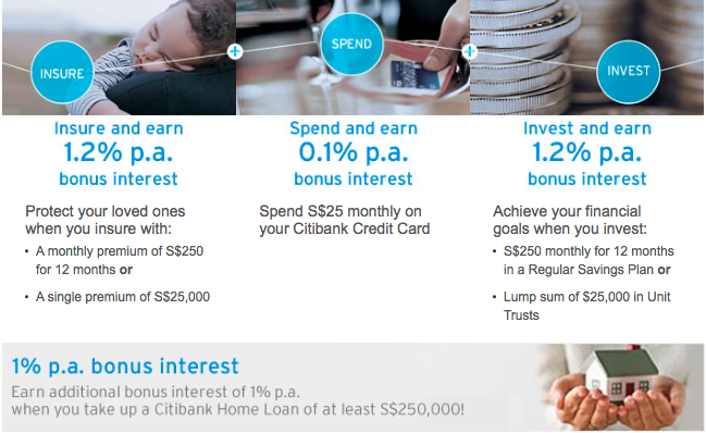Citibank-InterestPlus