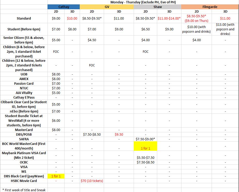 Movie Ticket Price - Weekdays Mon-Thurs