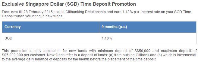 Citibank Fixed Deposit