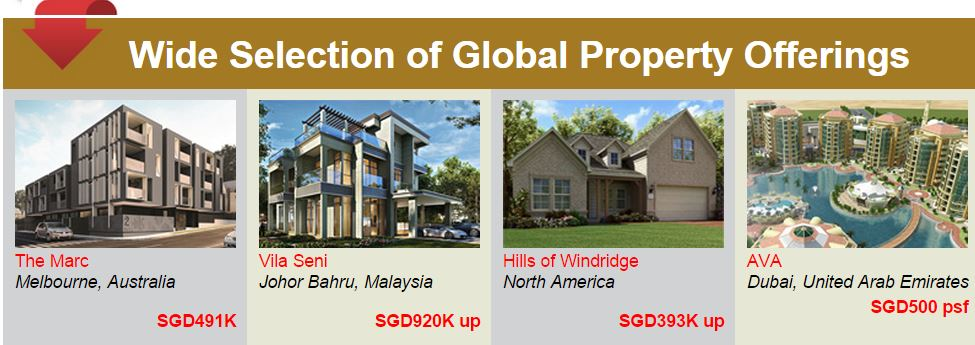 Global Property Offering