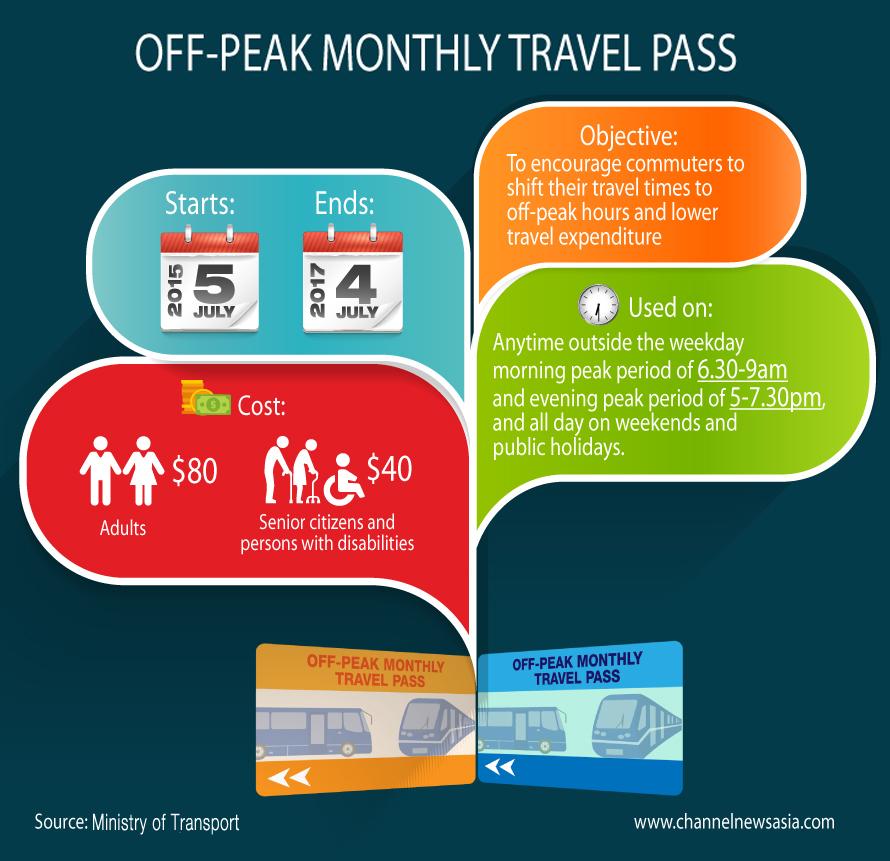 Off Peak Monthly Travel Pass OMTP