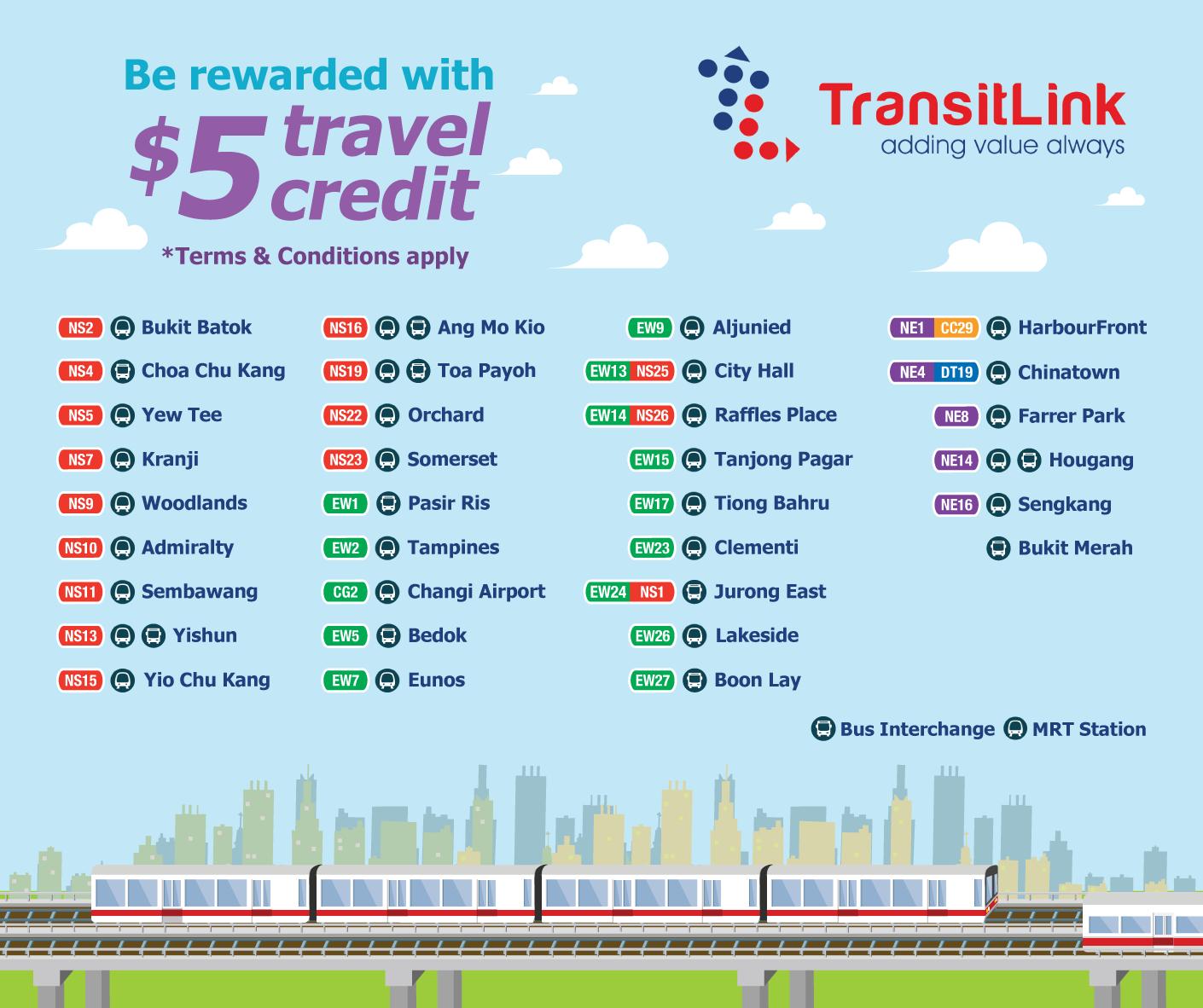 TransitLink Service Audit