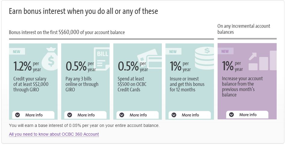OCBC 360 Account Revised