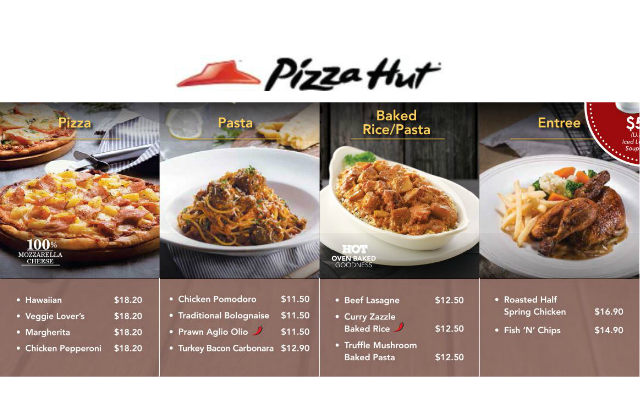 Pizza hut coupons august 2019
