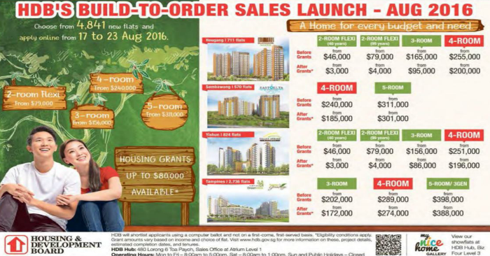 Hdb Build Order Sale Launch Hougang Yishun