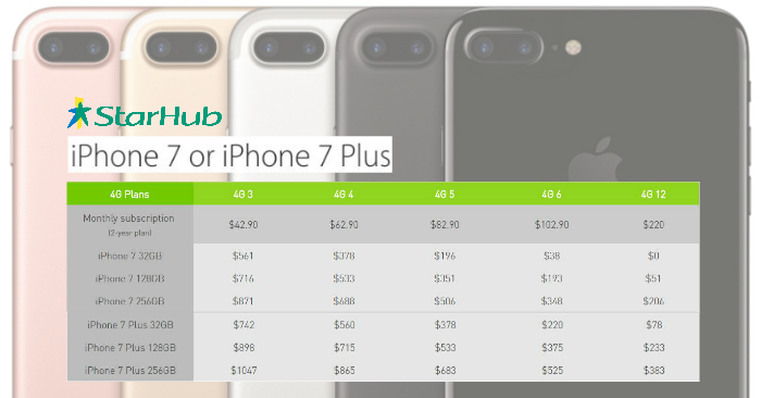 Starhub releases the latest iPhone 7 and iPhone 7 Plus Price