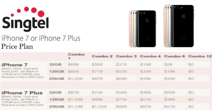Iphone S Plus Promo Code