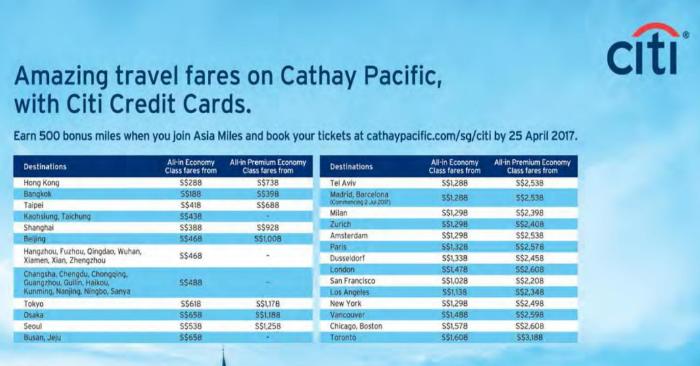 RBC Cathay Pacific Visa Platinum Card
