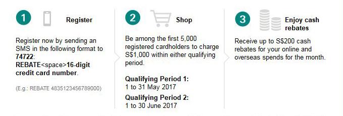 Online and Overseas Rebate Campaign 2017 - Register