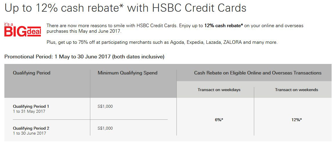 Online and Overseas Rebate Campaign 2017 - Table