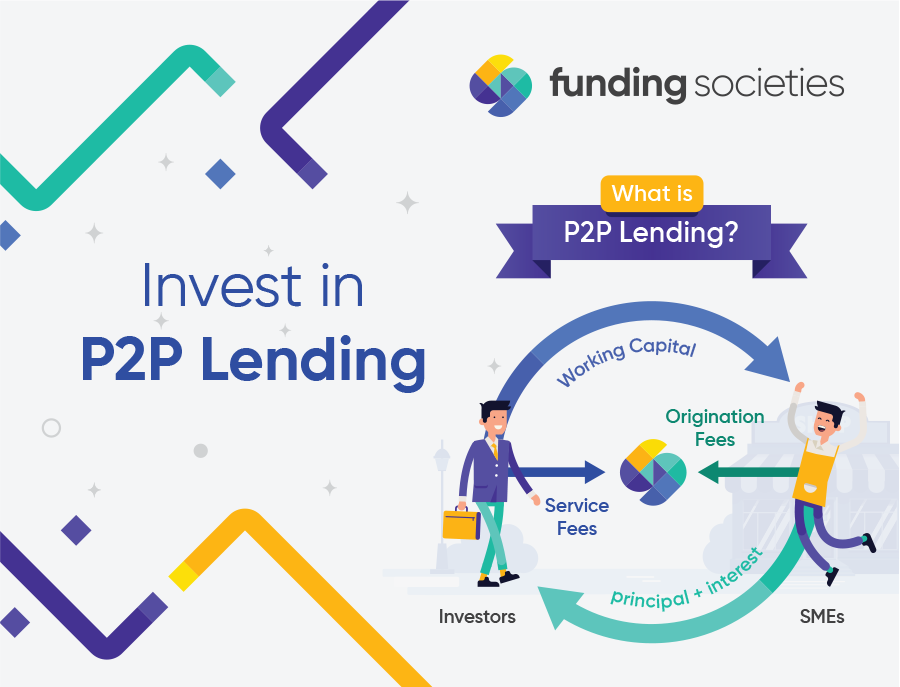 How to start your peer-to-peer lending investment journey with Funding Societies