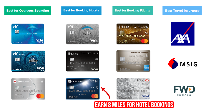 The Ultimate Travel Checklist: Travel Smart With The Right