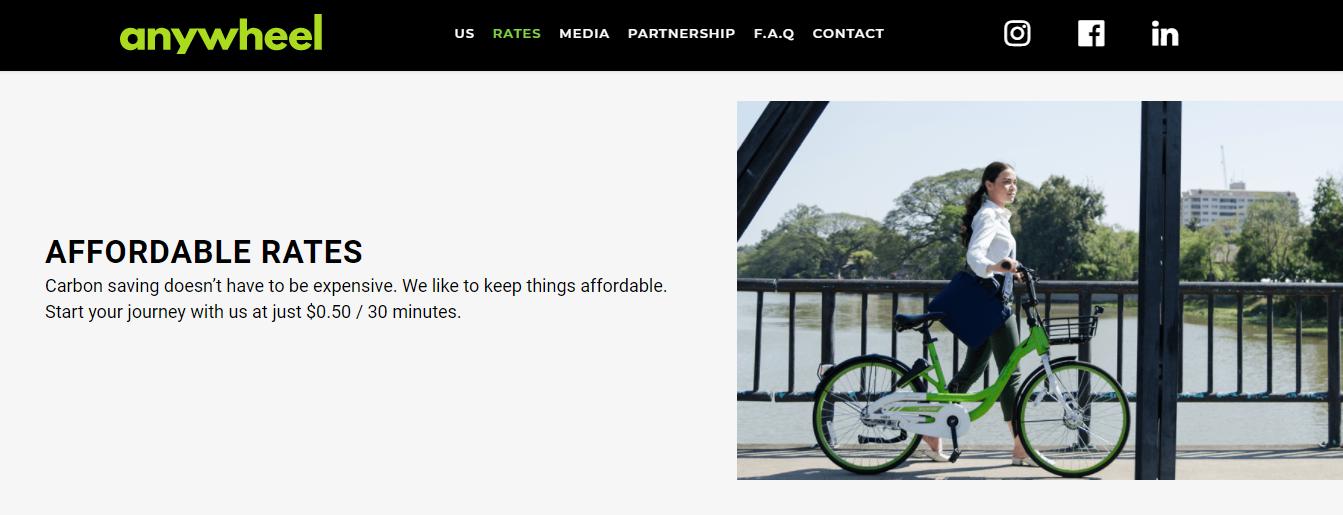 Anywheel website