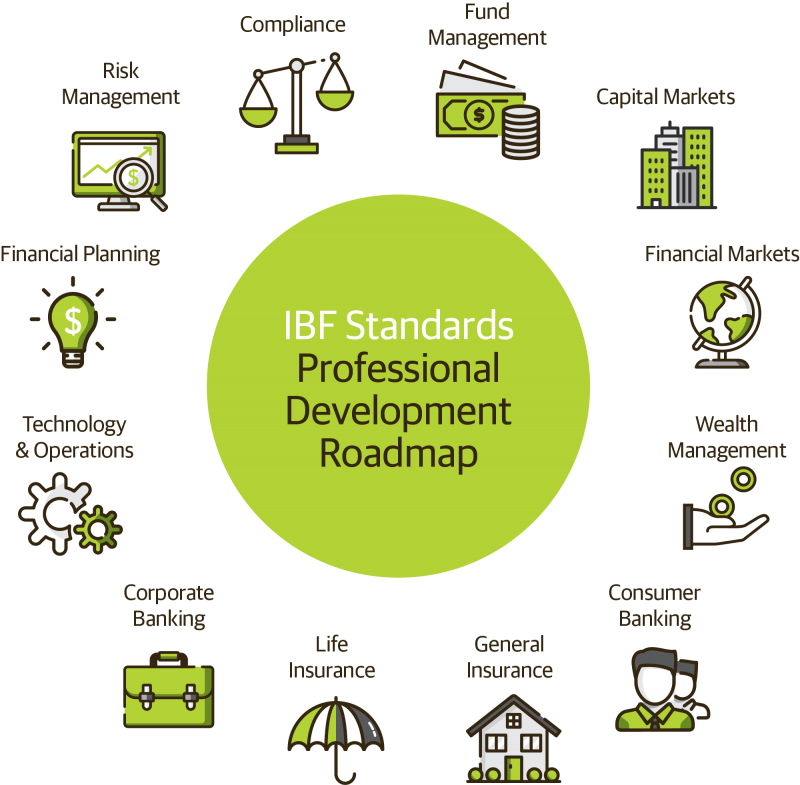 The IBF Certification