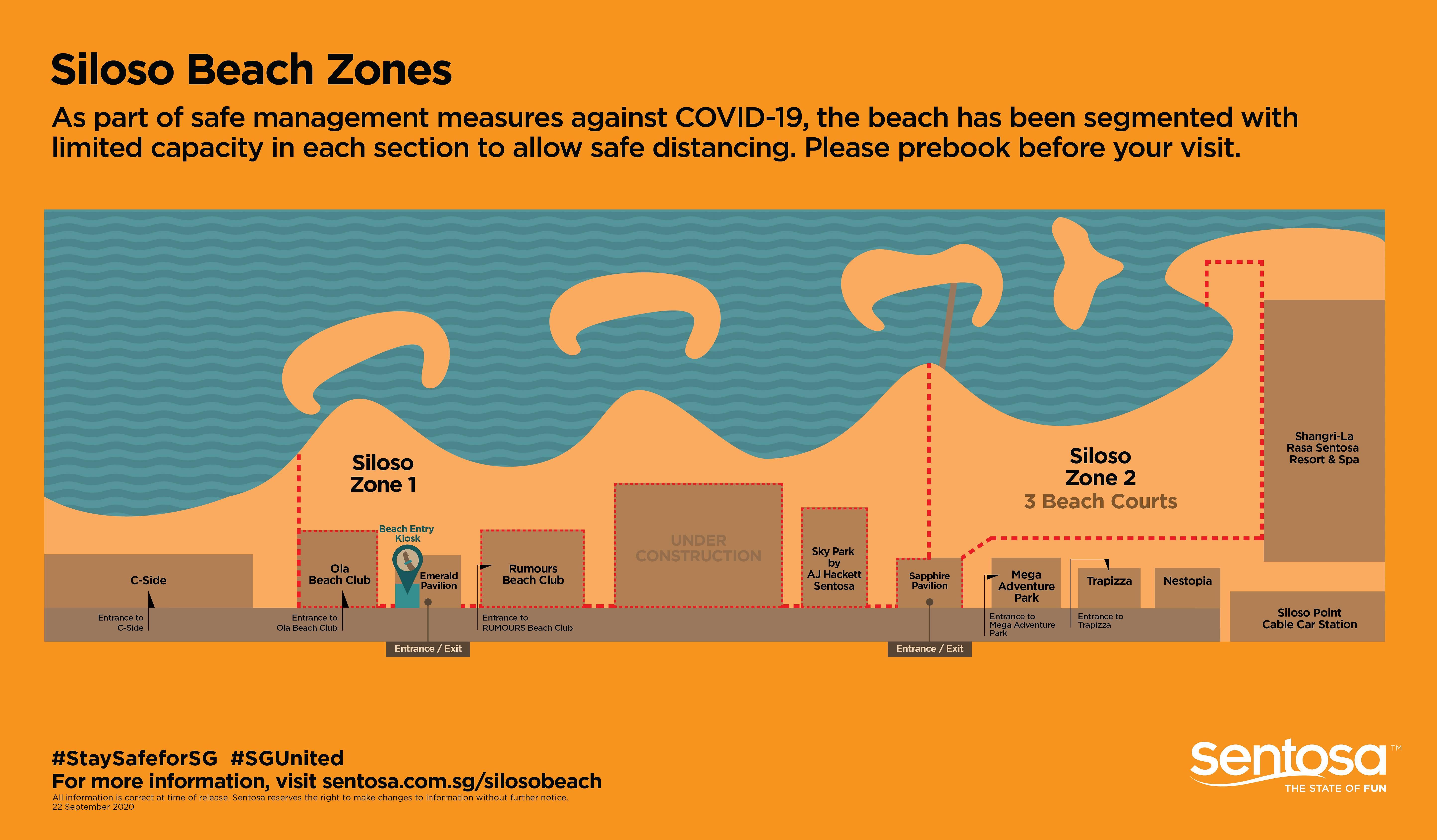 sentosa-siloso-beach-zones