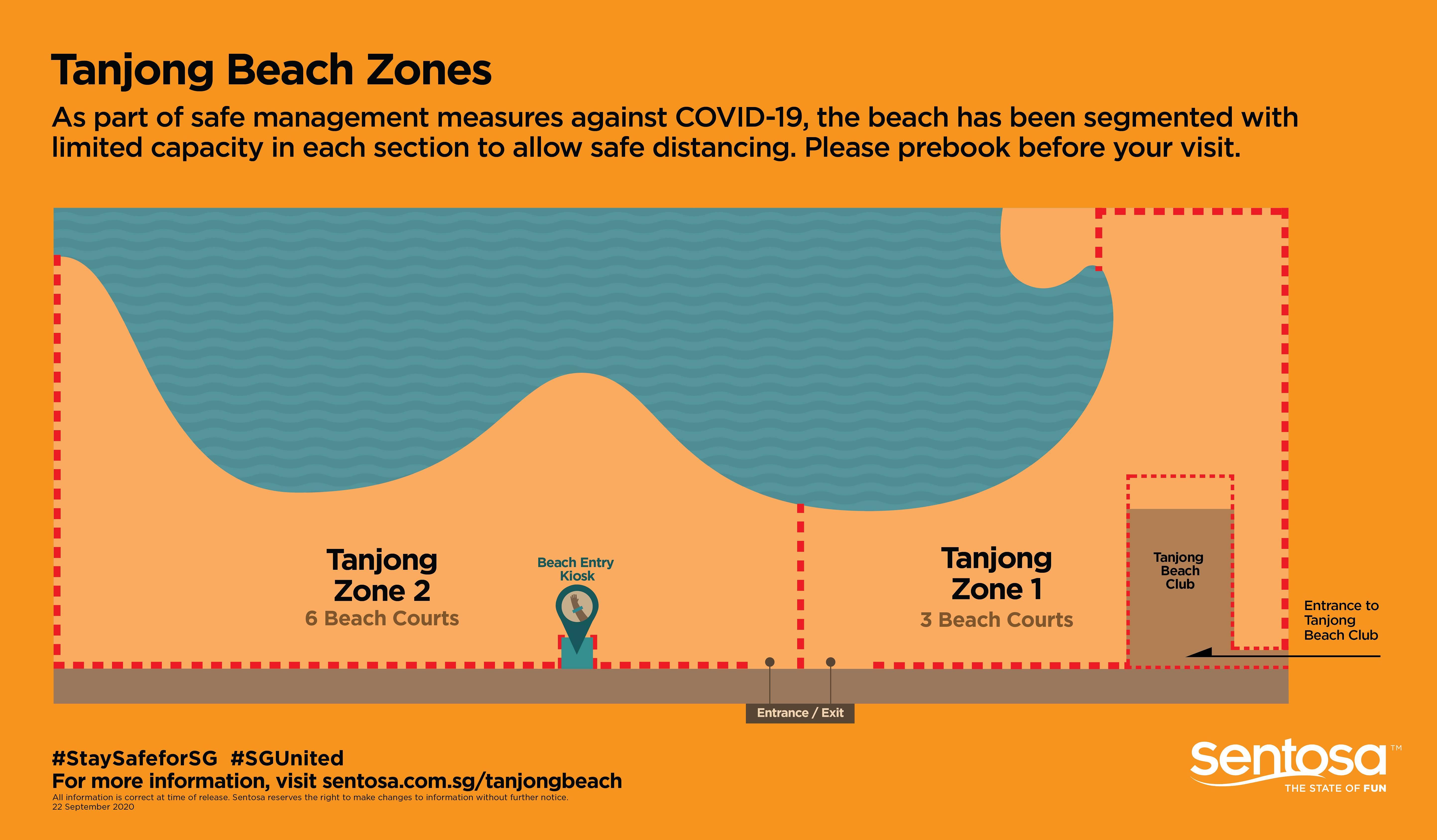 sentosa-tanjong-beach-zones