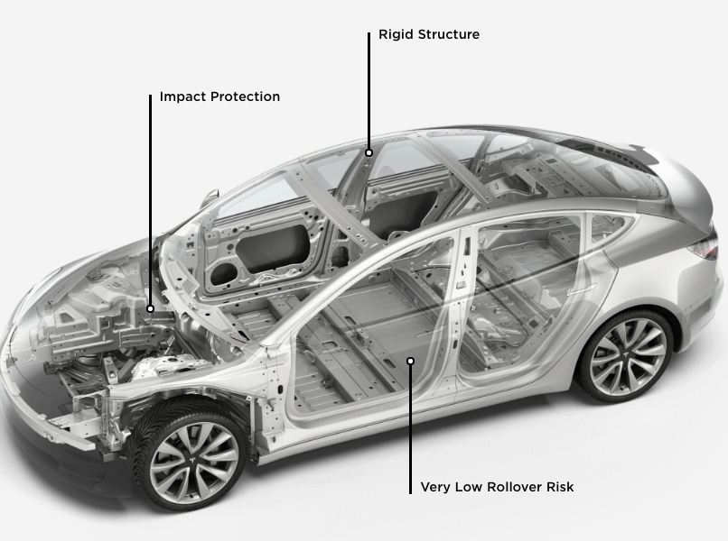 Tesla Built for safety