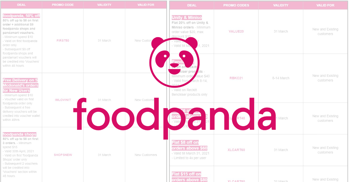 24 foodpanda promo codes for use in the month of March 2021